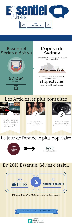 infographie-essentiel-series